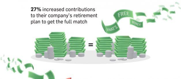 Make your retirement savings goal a reality this year [Infographic]