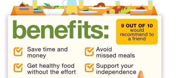Nationwide Community Meal Programs Serve Older Adults 60+ [Infographic]