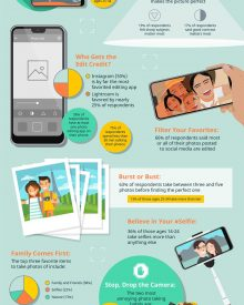 Picture perfect: New survey shows U.S. consumer smartphone camera habits [Infographic]