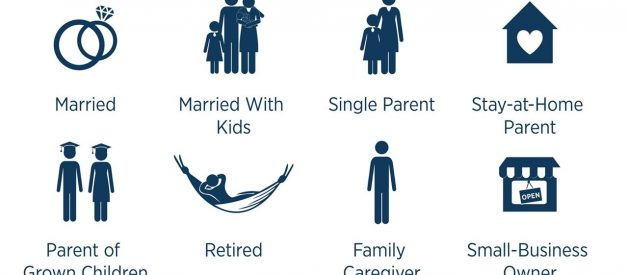 Life insurance: Who should get it? [Infographic]