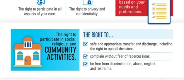 Your Rights: Nursing Homes & Assisted Living [Infographic]